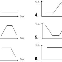 Análisis de los factores que influyen en el resultado final del traumatismo craneal moderado