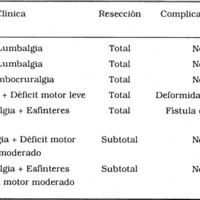 Tratamiento de los Ependimomas Mixopapilares